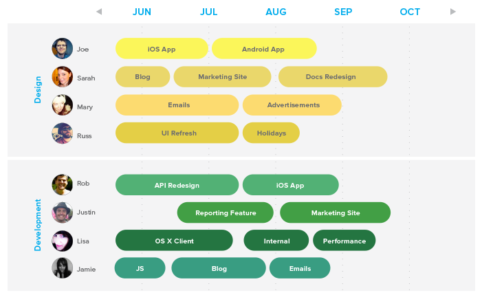 Intercom_Roadmap